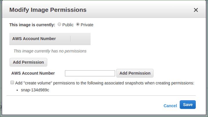 Modifying Image Permissions