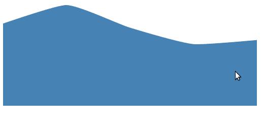 Rickshaw: A JavaScript Toolkit