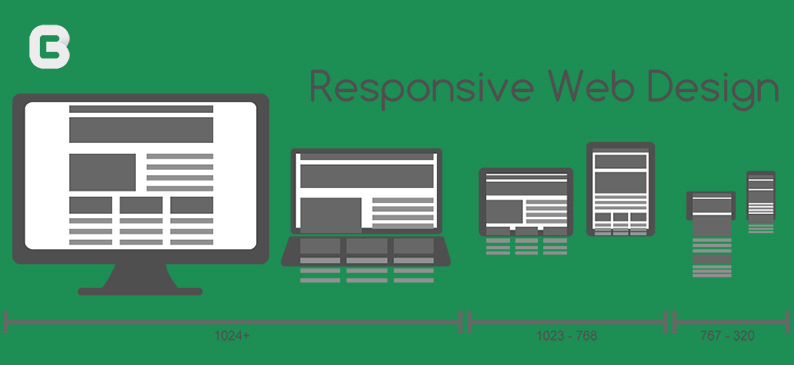 Top 3 things that you are missing out when your site is not mobile responsive