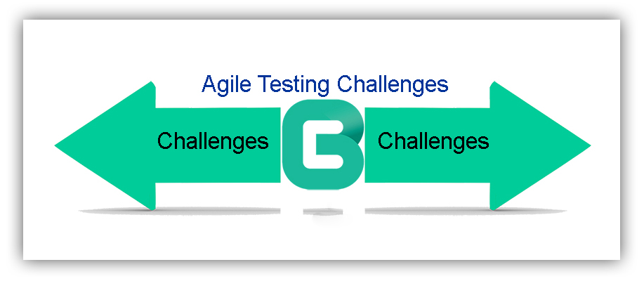 Agile Testing challenges Overcoming Common Issues