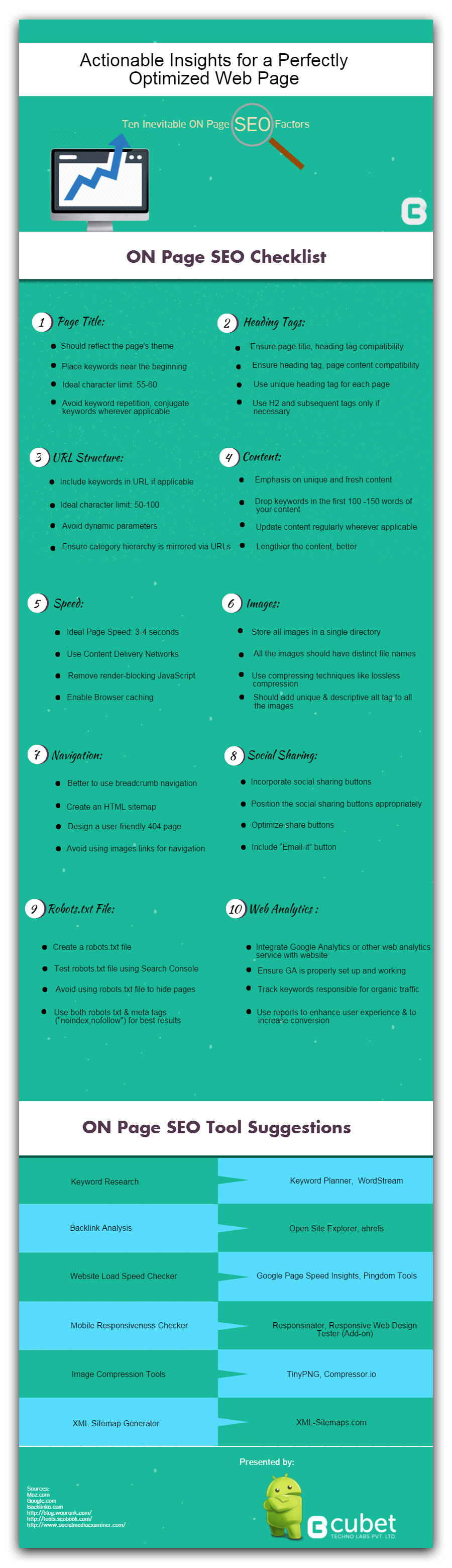 ON-Page-SEO-Checklist-Infographics