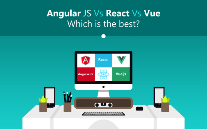 Infographics – Angular JS Vs React Vs Vue- Which is the best?
