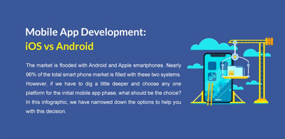 Mobile App Development: iOS vs Android