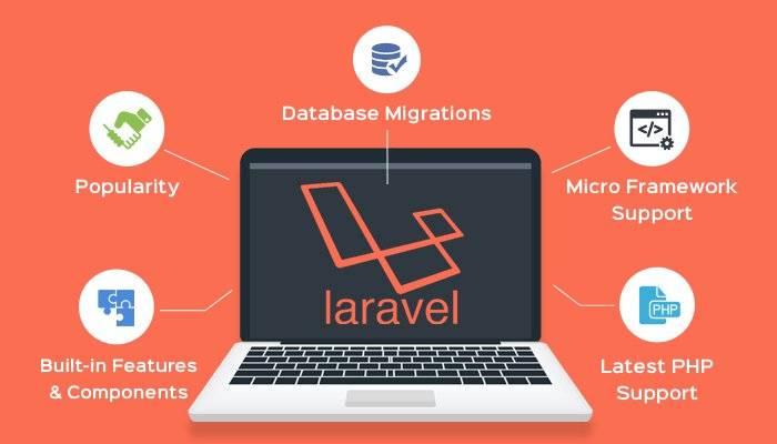 Laravel application development